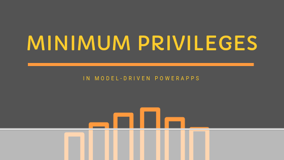 Minimum Privileges